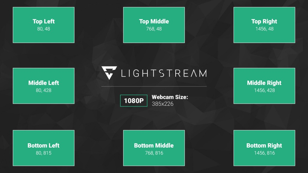 Webcam positioning guide for an Xbox 1080p stream